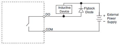 nexor data diode price data diode setup 28 images data diode st electronics info security my diy wireless solar