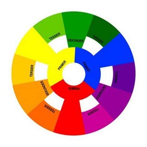 Skuter Merah 3 Roda Gambar Biru vi 99 teori brewster dan kontras warna