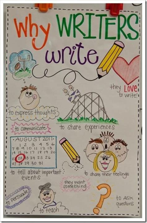 pin by erin wright on education