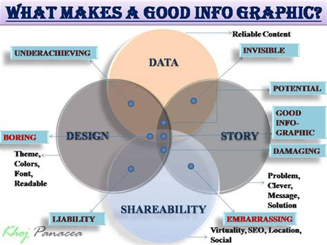 what is an infographic radial creations