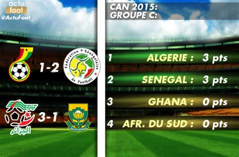 Calendrier Can 2015 Qualification Can 2017 Alg 233 Rie Programme Et R 233 Sultats Des Fennecs