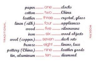 Wedding Anniversary Years Uk List by 11th Anniversary Traditional Gift Ideas Gift Ftempo