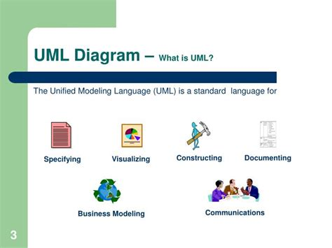 uml tutorial powerpoint ppt uml together 2006 tutorial powerpoint presentation