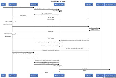 bmw wiring diagram java wiring diagram
