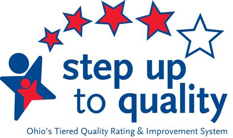 nine steps to quality online learning step 2 decide on child care education in cleveland at early steps learning center