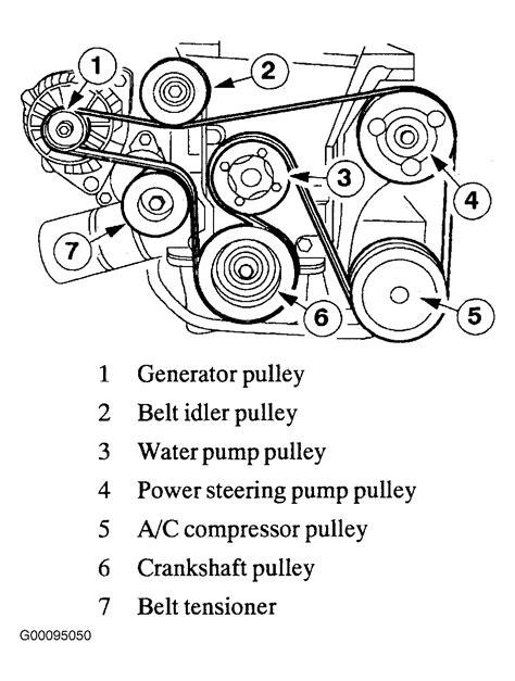2002 ford taurus serpentine belt diagram 2002 ford taurus serpentine belt routing and timing belt