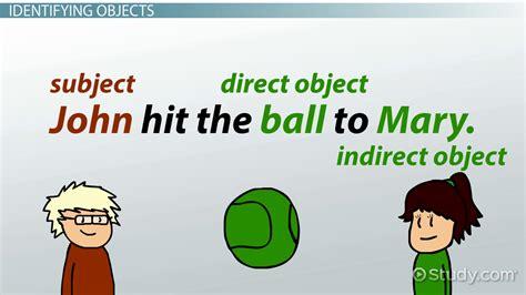 define doodle noun personal pronouns objective clip cliparts