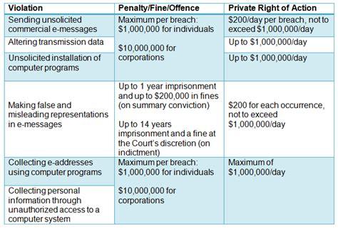 lsat essay sle preparing for legislation on verification preparing for