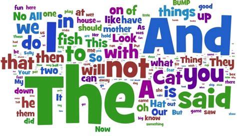 imagenes de english 10 datos sorprendentes del idioma ingl 233 s noticias