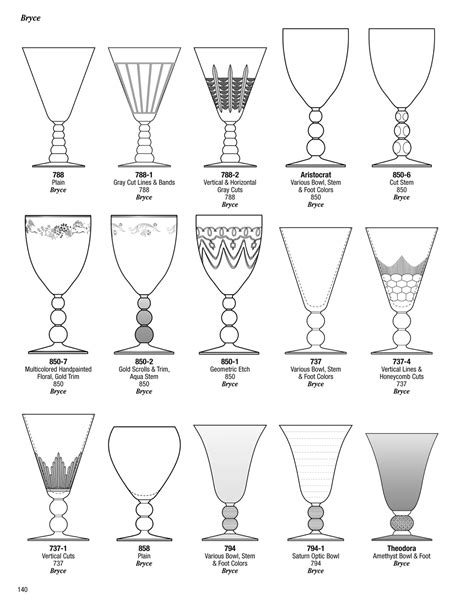 Crystal Wine Glasses by New Crystal Stemware Id Guide At Replacements Ltd