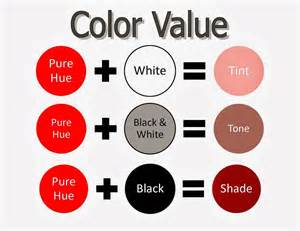 what colors to mix to make black color theory 2 color mixing