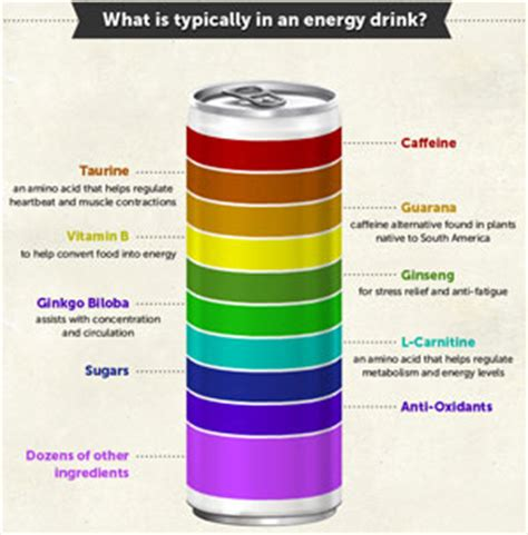 3 energy drinks a day qatar healthcare directory دليل الرعاية الصحية القطري
