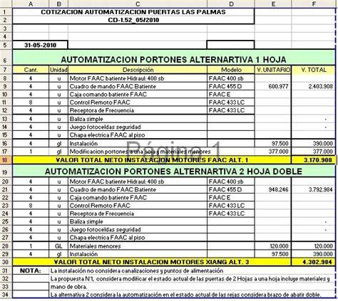 cotizaci n del banco santander comunidad edificio antillas cotizaci 243 n barreras de
