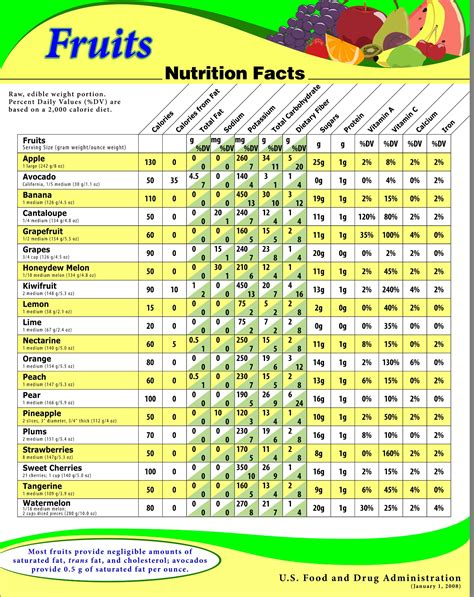 nutrition diagram tis the season of carbs s reality based nutrition