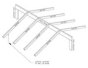 Floor design how to calculate floor joist spacing