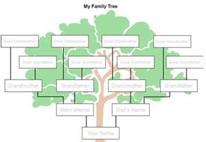Free Family Tree Template With Pictures by Family Tree Template Scouter