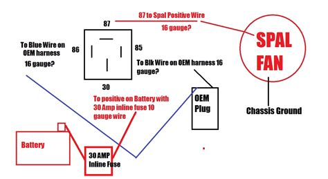 electric fan relay wiring diagram spal fan relay wiring help honda tech
