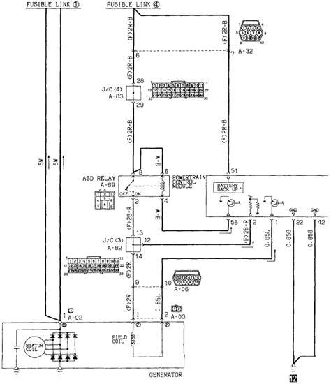 1998 Mitsubishi Eclipse Wiring Diagram 2001 Eclipse Starter Wiring Diagram Starter Free