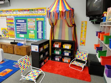 reading classroom themes ideas for motivating readers