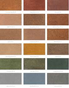 behr semi transparent concrete stain pictures joy studio