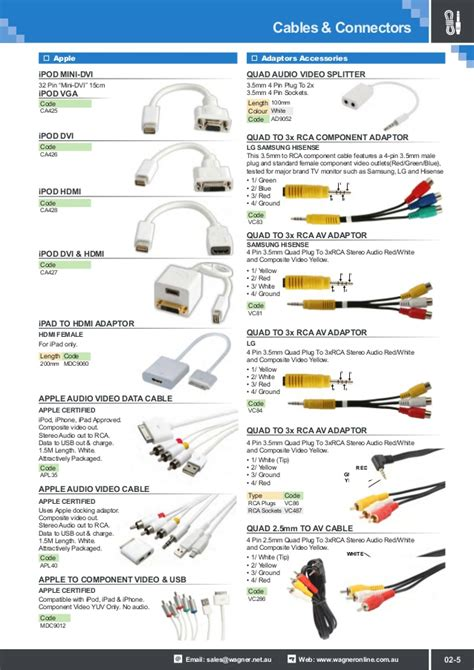 hdmi wire diagram and audio 33 wiring diagram