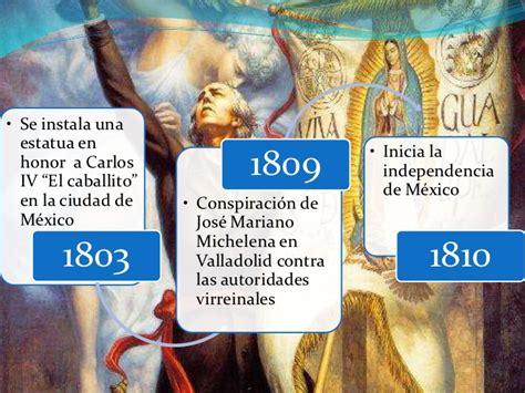 historia de m 233 xico 2500 a c 2021 d c timeline preceden cuales son los acontecimientos mas importantes del el