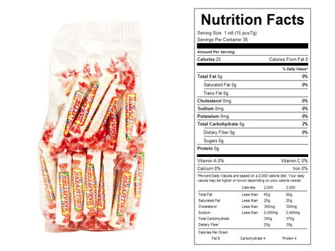 Smarties Candy Nutrition Facts - Nutrition Ftempo Arby S Nutritional Information