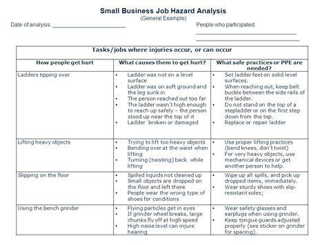 bench grinder risk assessment graphics for job hazard analysis graphics www graphicsbuzz