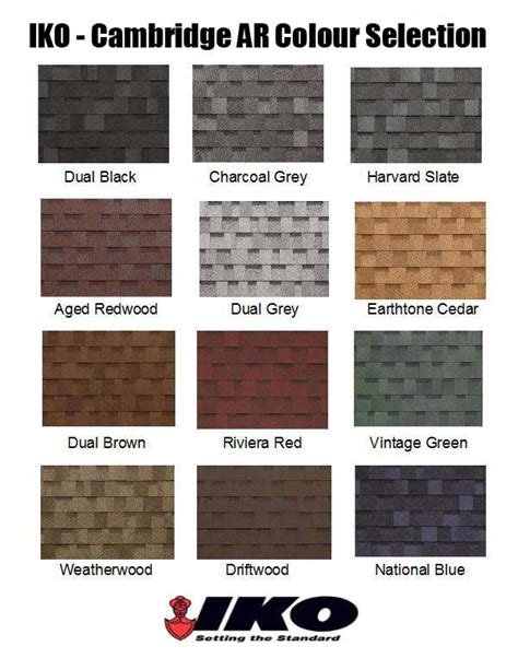 iko shingles colors choose the best roof shingle colors