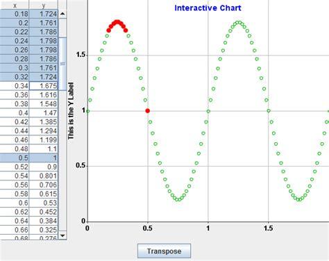 java swing charts jide software jide charts a high performance java