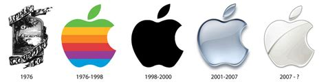 apple logo history conceptual strategies logo study