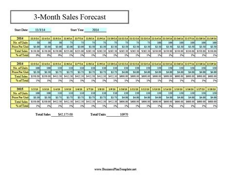 sale forecast template 39 sales forecast templates spreadsheets template archive