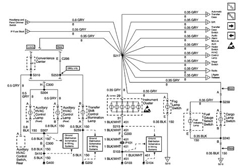 wiring diagram for headlight switch 99 tahoe