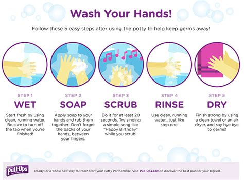 Mickey Mouse Bathroom Hand Washing Poster