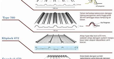 Nikko Steel Rd260 32 Mm Kawat Las Elektroda harga atap spandek pt nicon steel