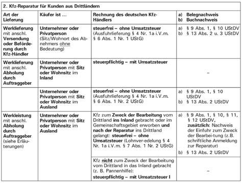 Muster Rechnung Drittland Checkliste Im Und Export Kfz Handel In Drittl 228 Nder