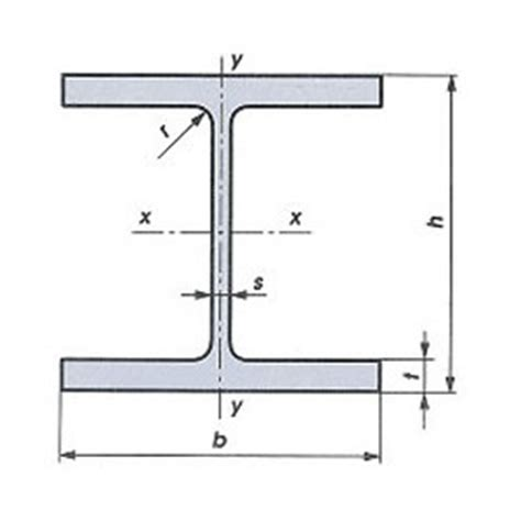 h section h sections wideband h sections europanels