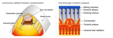 ceiling radiation der luminous radiant gas heater elvhis e v europ 228 ischer