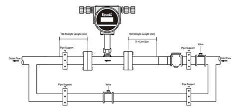 flow meter diagram flow meter wiring diagram 31 wiring diagram images