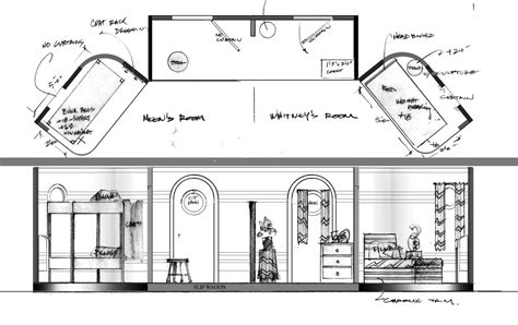 designs to make anything goes slipwagons