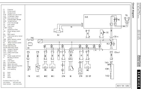 wiring diagram for a whirlpool dishwasher diagram