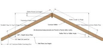 a frame roof pitch roof framing geometry september 2012