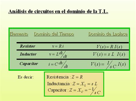 capacitor charging laplace voltaje capacitor en laplace 28 images laplace transforms and s domain circuit analysis
