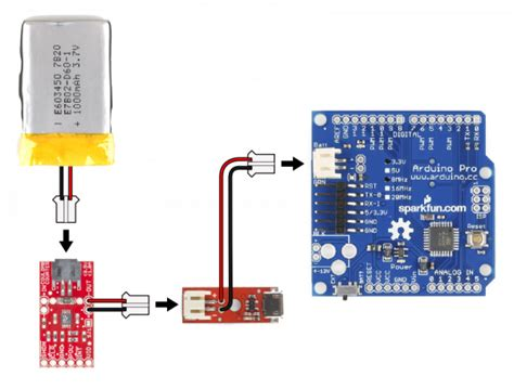 Sparkfun Usb Lipoly Charger ltc4150 coulomb counter hookup guide learn sparkfun