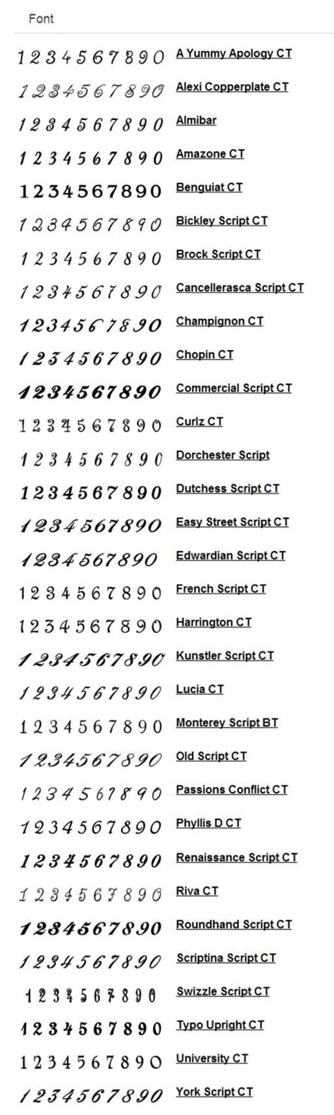 nice tattoo number fonts for the coordinate tattoo tattoo inspiration pinterest