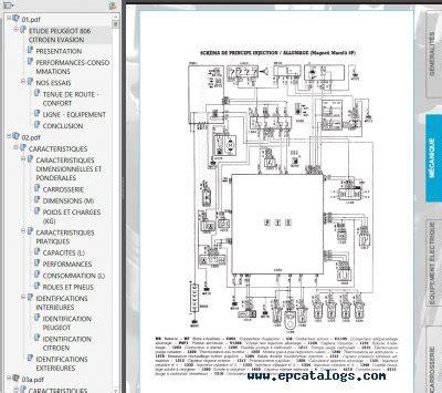 peugeot car manual wiring diagram  wiring diagram