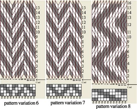 weaving pattern ideas designing tablet weaving patterns maybe be able to weave