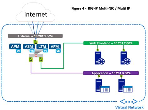 häuser in japan the hitchhiker s guide to big ip in azure