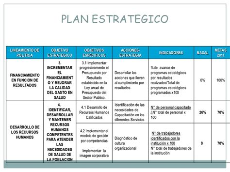 modelo de un plan de marketing estrategico planeamiento estrategico