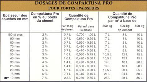 Dosage Pour Chape 4091 by Dosage Pour Chape Dosage Mortier Maigre Pour Chape